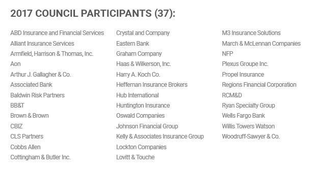McLagan Compensation Survey – The Council of Insurance